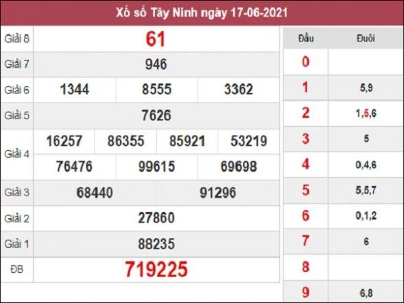 Thống kê KQXS Tây Ninh ngày 24/06/2021