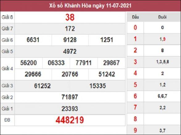 Phân tích XSKH 14/7/2021