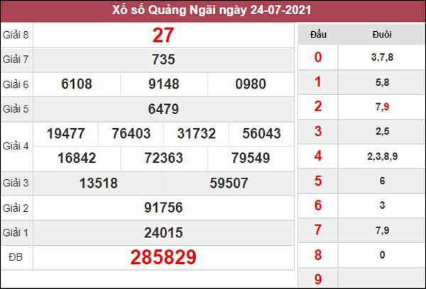 Phân tích XSQNG 31/7/2021 chốt loto xác suất về cao nhất