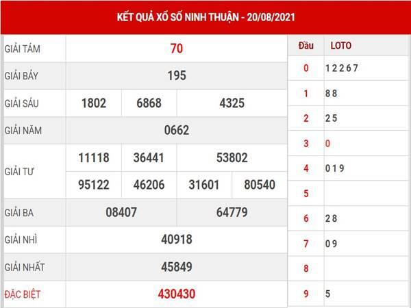 Phân tích xổ số Ninh Thuận thứ 6 ngày 27/8/2021