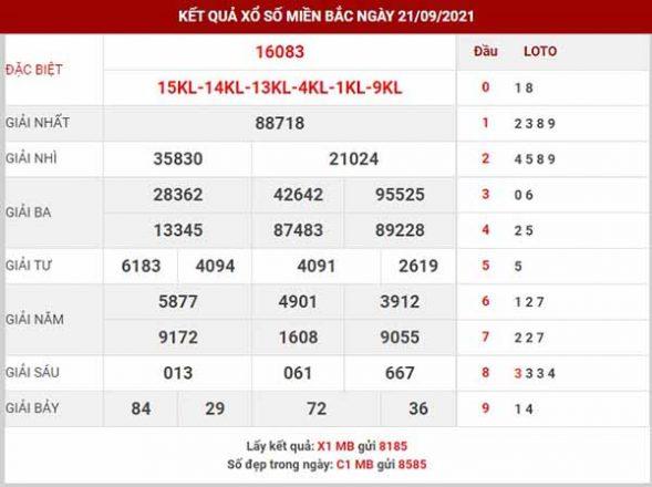 Phân tích XSMB ngày 22/9/2021 thứ 4 hôm nay chính xác nhất