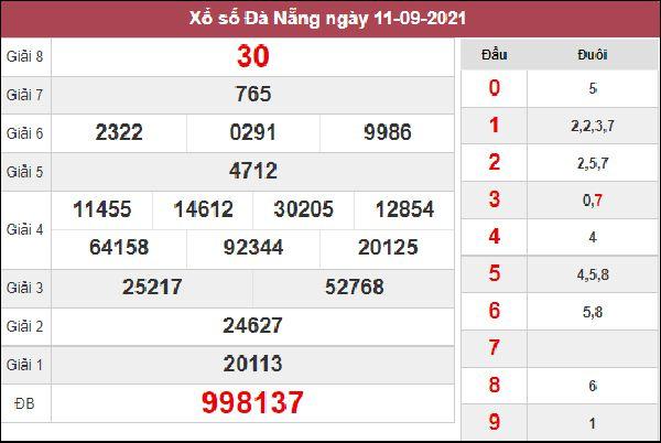 Phân tích XSDNG 15/9/2021 chốt số đẹp miễn phí chuẩn xác