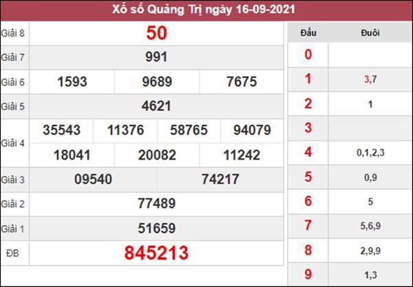 Phân tích SXQT 23/9/2021 thứ 5 chốt cầu VIP Quảng Trị