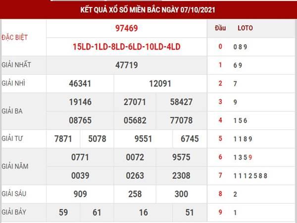 Phân tích kết quả XSMB 8/10/202 - Soi cầu chuẩn lô VIP thứ 6